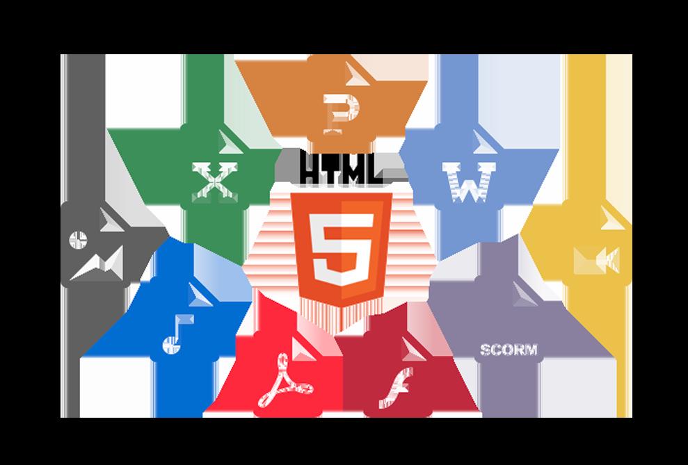 Logos représentant les différents types de formats compatibles avec Lära LMS et la technologie HTML5 (Scorm, images, vidéo, audio, PDF, fichiers Office)